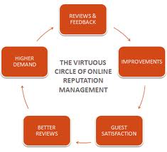 online market business