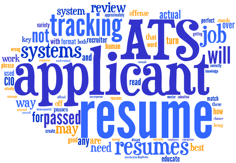 Experience Best Results From Free Applicant Tracking System