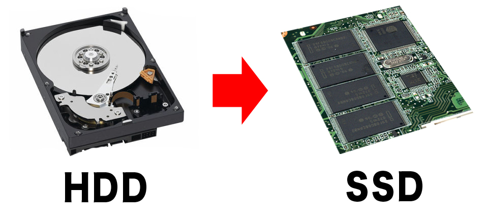 SSD or HDD? The Answer Is Hybrid