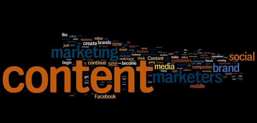 Content Marketing In SEO and Social Media