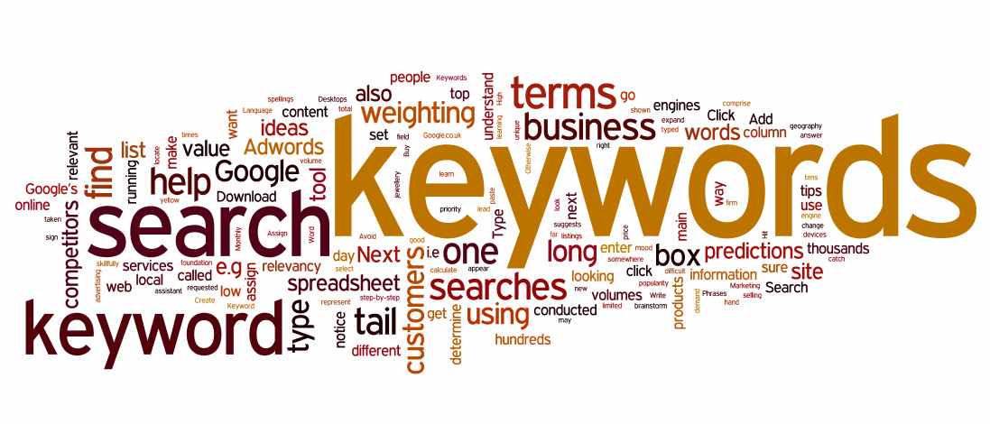 """How Writing """"Best Of"""" Posts Can Help Rank For Competitive Keywords"""