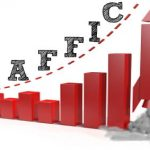 Create Your Own High Traffic Websites And Attract People