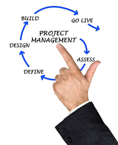 Get A Flying Start In Your Career With Project Management Training