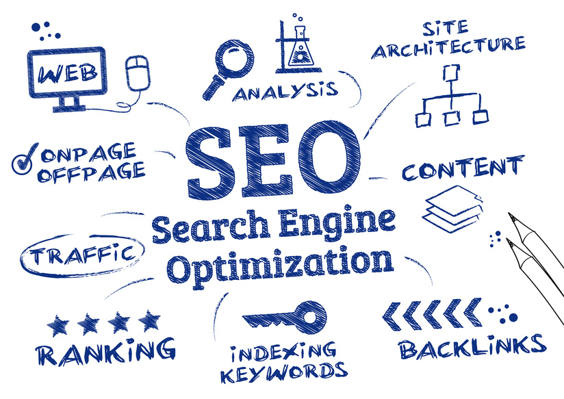 Essential SEO Services You Need To Make Your Website Grow