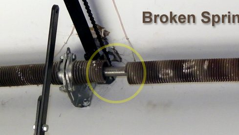 Importance Of Spring Repair and The Related Steps To Recover