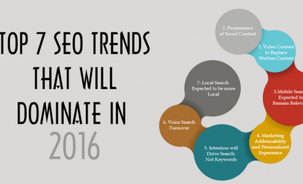 7 SEO Trends That Will Rule The Roost In 2016