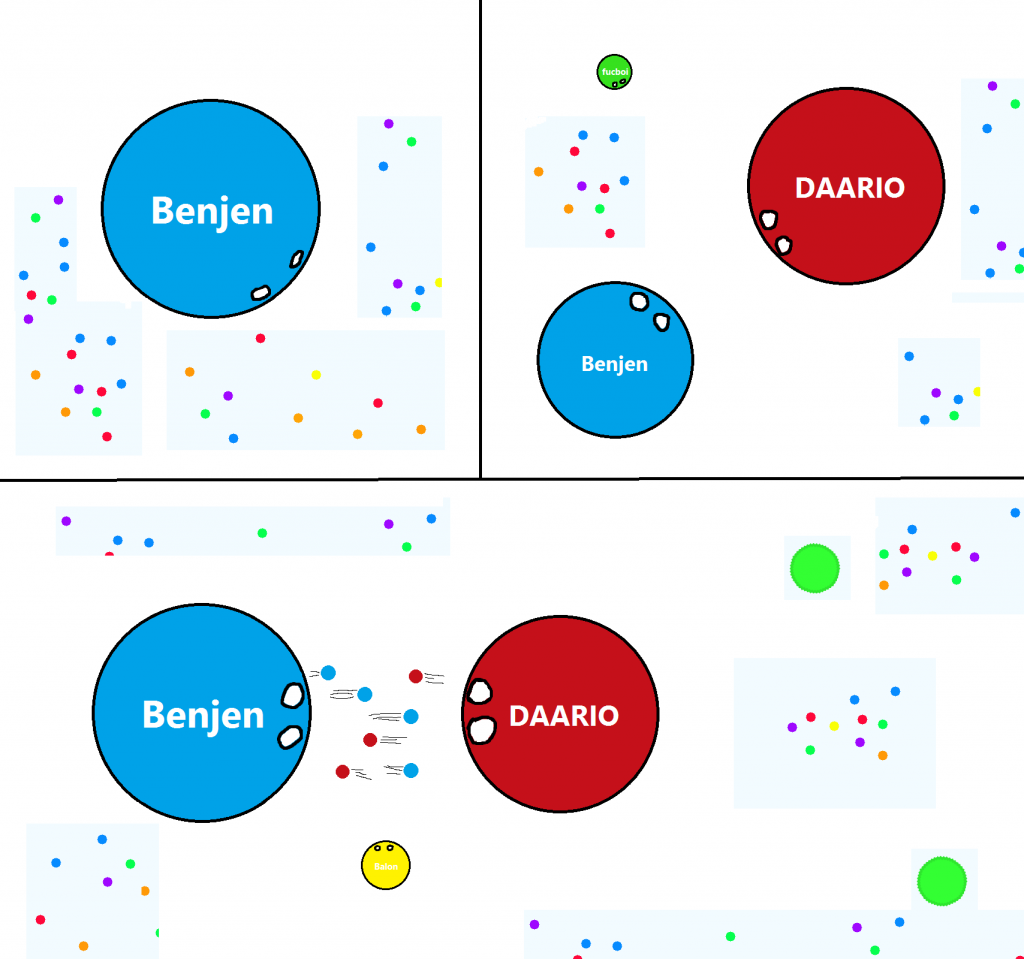Advantages Of The Chat Tool For The Game Of Agario