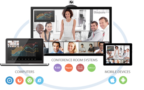 Bluejeans Video Conferencing Review