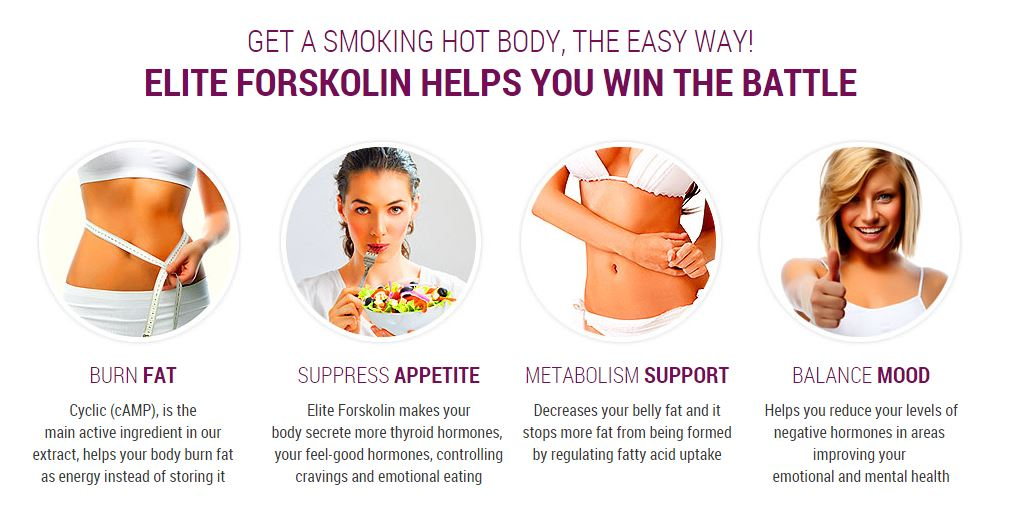 Forskolin Belly Buster: Spearheading a Weight Loss Revolution