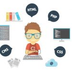 The Must Have Website Design Features For A Successful Website