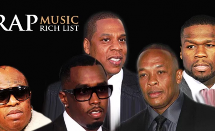 Top 10 Richest Rappers in the world