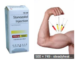 Stanozolol Injections: What Results Can Be Expected?